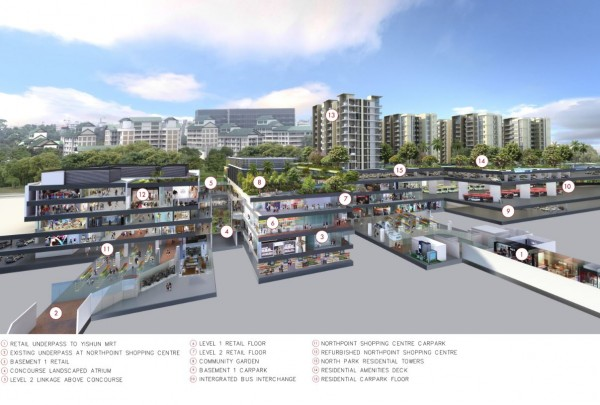 North-Park-Residences-mixed
